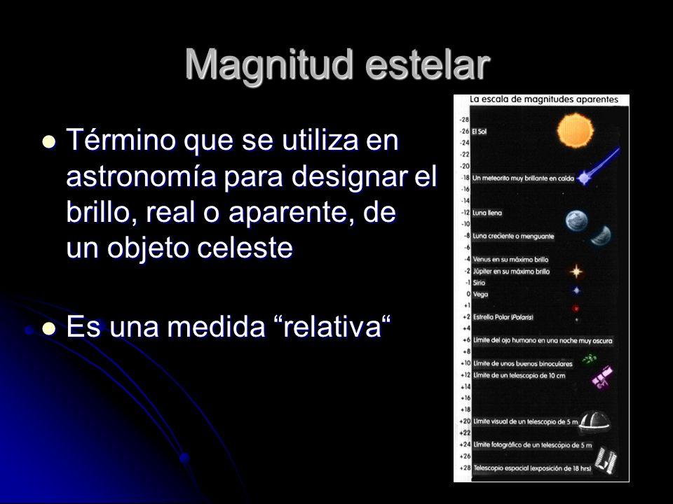 Magnitud estelar Término que se utiliza en astronomía para designar el brillo, real o aparente, de un objeto celeste.