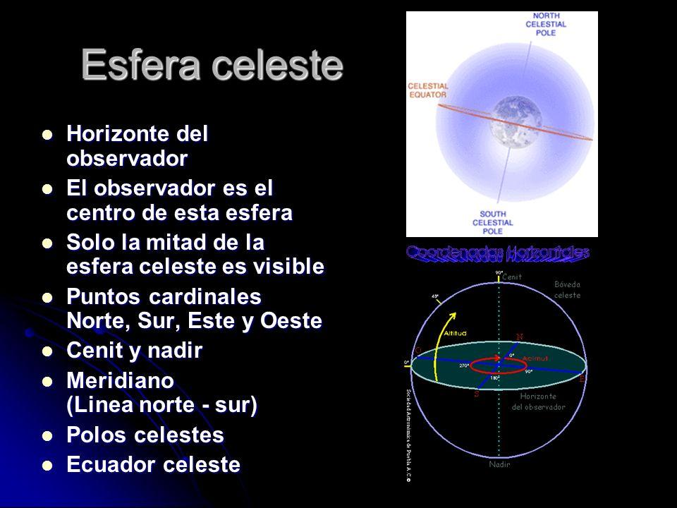 Esfera celeste Horizonte del observador