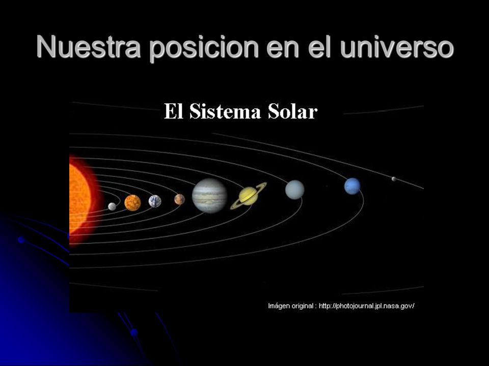 Nuestra posicion en el universo