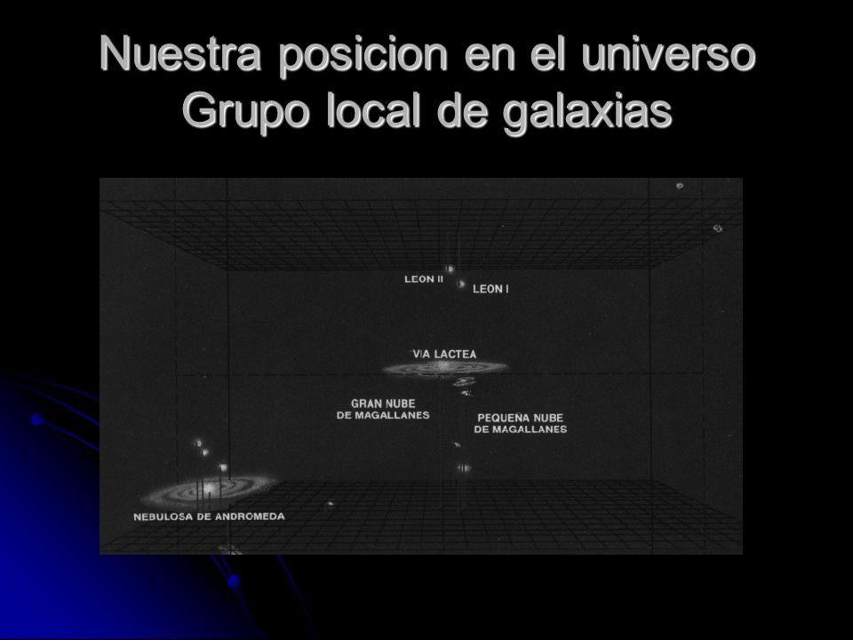 Nuestra posicion en el universo Grupo local de galaxias