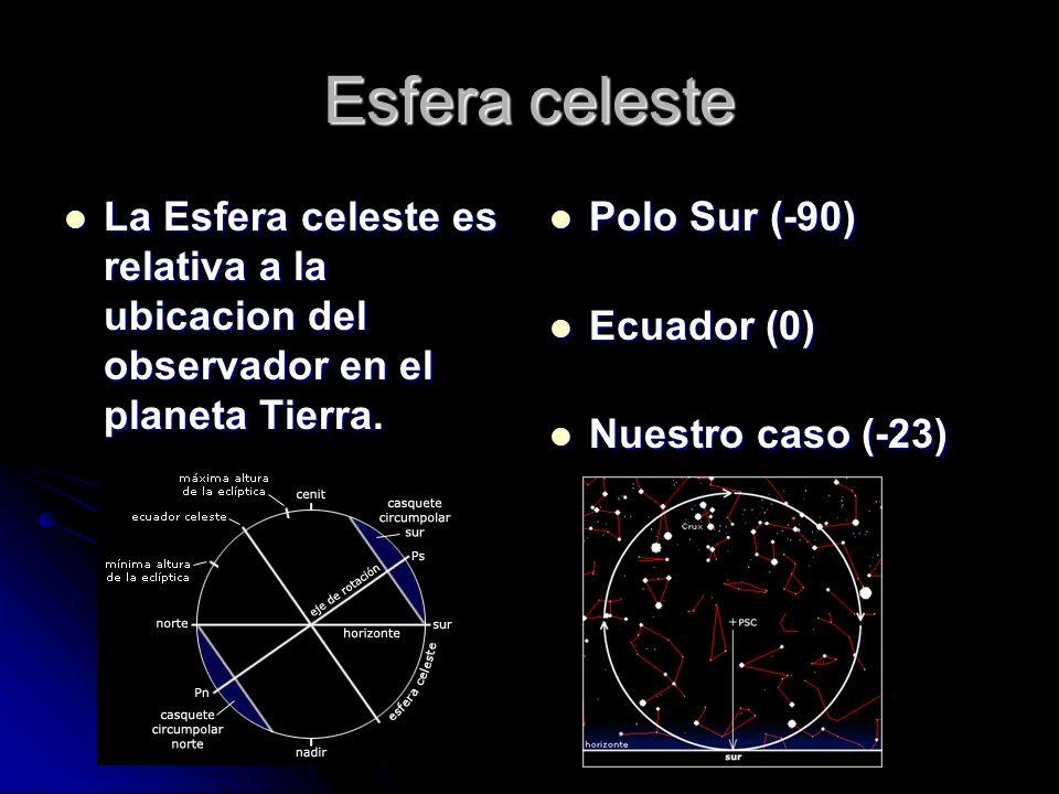 Esfera celeste La Esfera celeste es relativa a la ubicacion del observador en el planeta Tierra. Polo Sur (-90)