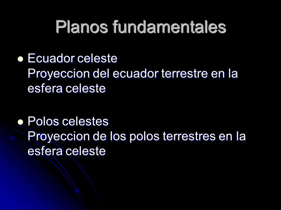 Planos fundamentalesEcuador celeste Proyeccion del ecuador terrestre en la esfera celeste.
