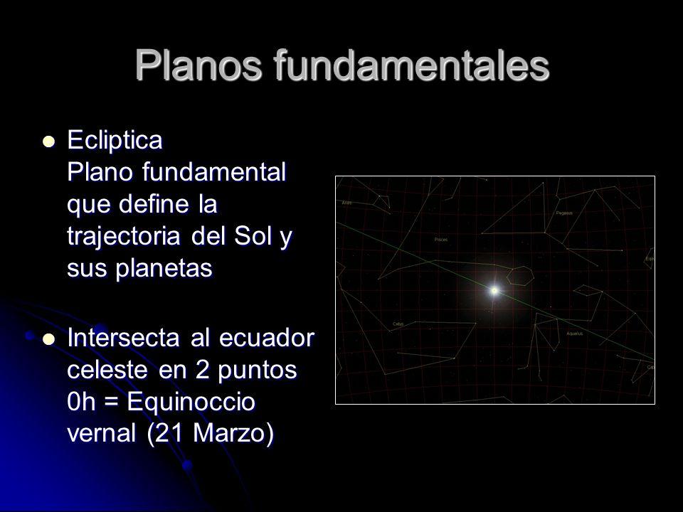 Planos fundamentales Ecliptica Plano fundamental que define la trajectoria del Sol y sus planetas.