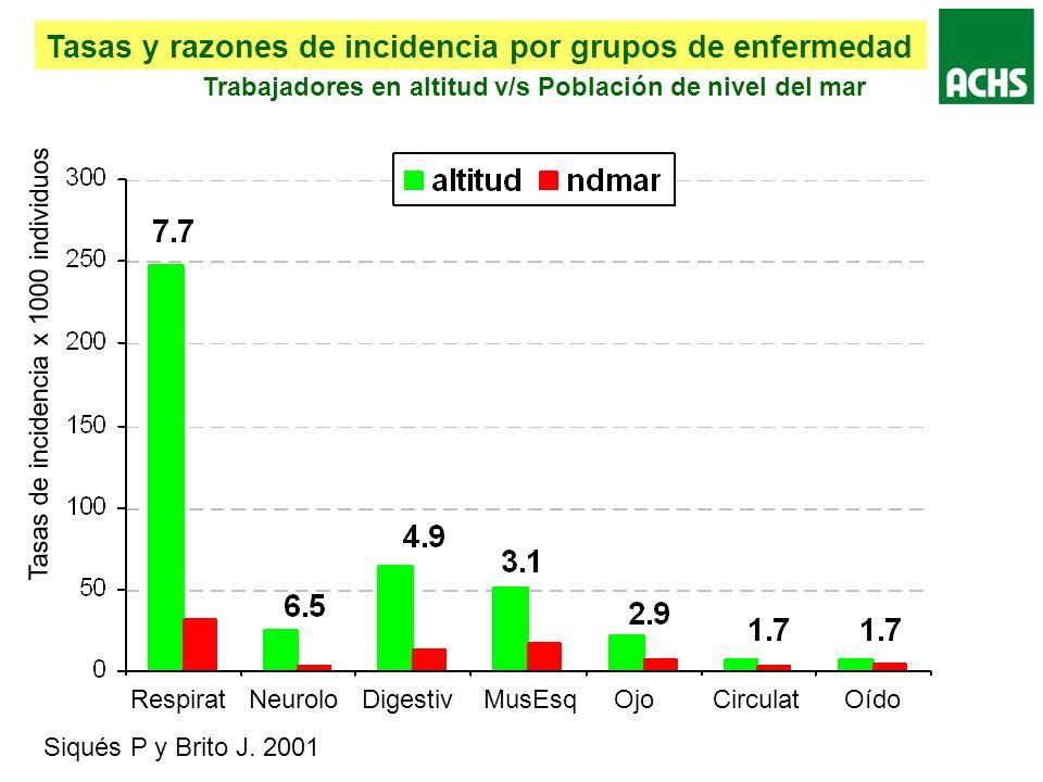 Tasas y razones de incidencia por grupos de enfermedad