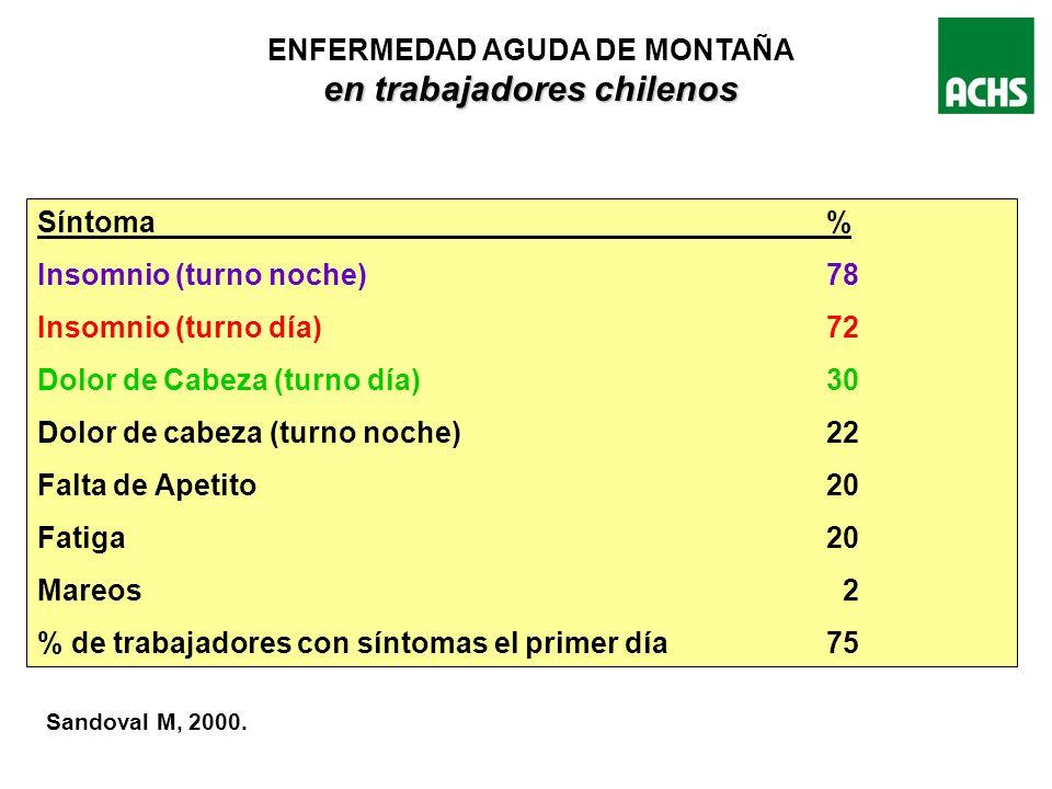 ENFERMEDAD AGUDA DE MONTAÑA en trabajadores chilenos