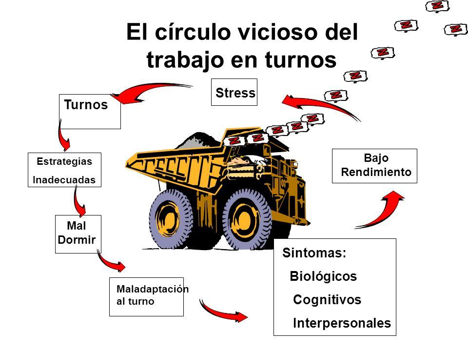 El círculo vicioso del trabajo en turnos