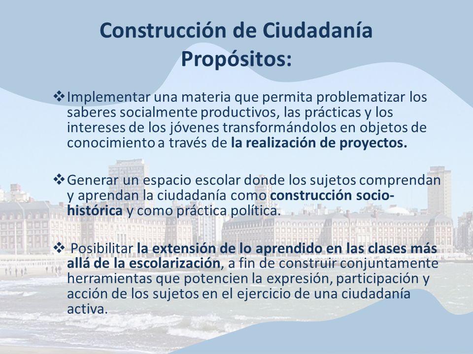 Construcción de Ciudadanía Propósitos: