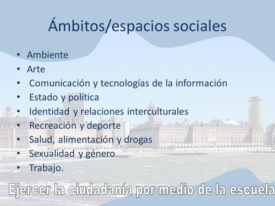 Ámbitos/espacios sociales
