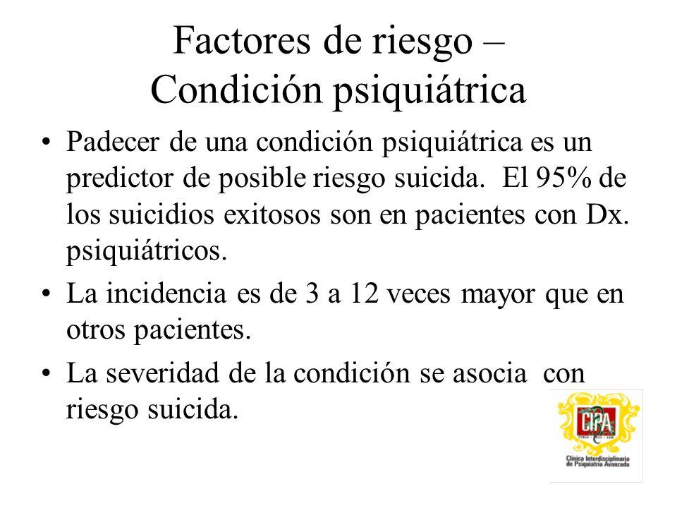 Factores de riesgo – Condición psiquiátrica