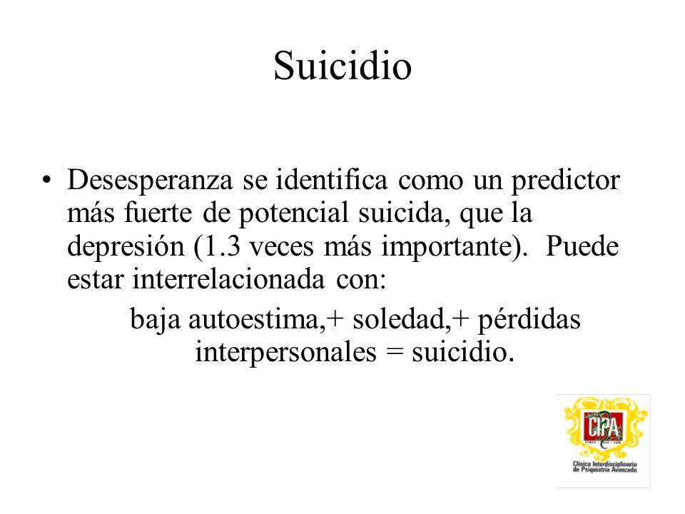 baja autoestima,+ soledad,+ pérdidas interpersonales = suicidio.