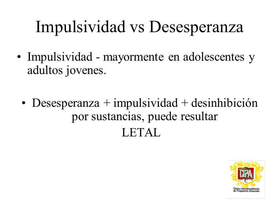 Impulsividad vs Desesperanza