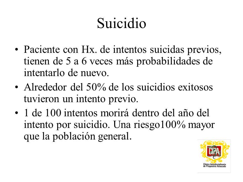 Suicidio Paciente con Hx. de intentos suicidas previos, tienen de 5 a 6 veces más probabilidades de intentarlo de nuevo.