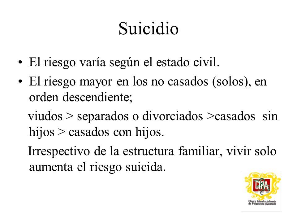 Suicidio El riesgo varía según el estado civil.