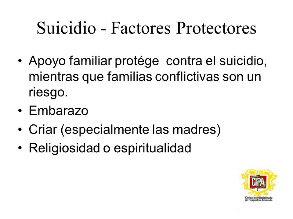 Suicidio - Factores Protectores