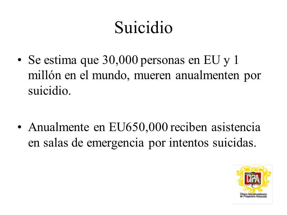 Suicidio Se estima que 30,000 personas en EU y 1 millón en el mundo, mueren anualmenten por suicidio.