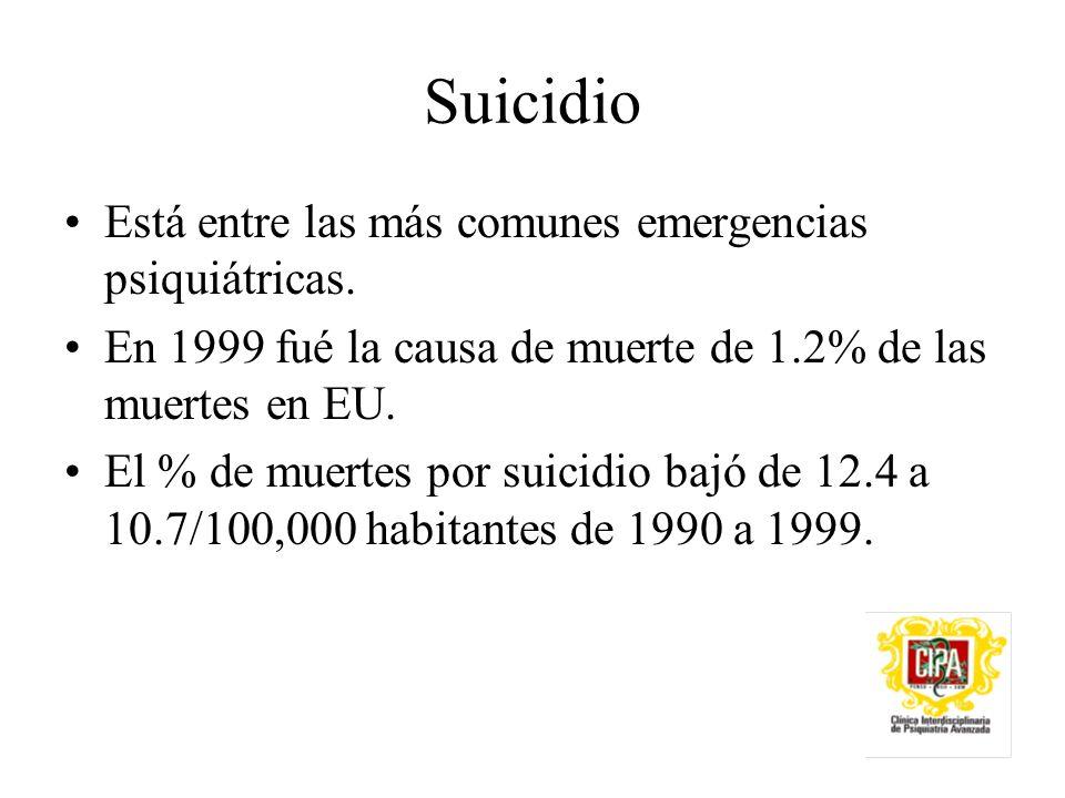 Suicidio Está entre las más comunes emergencias psiquiátricas.