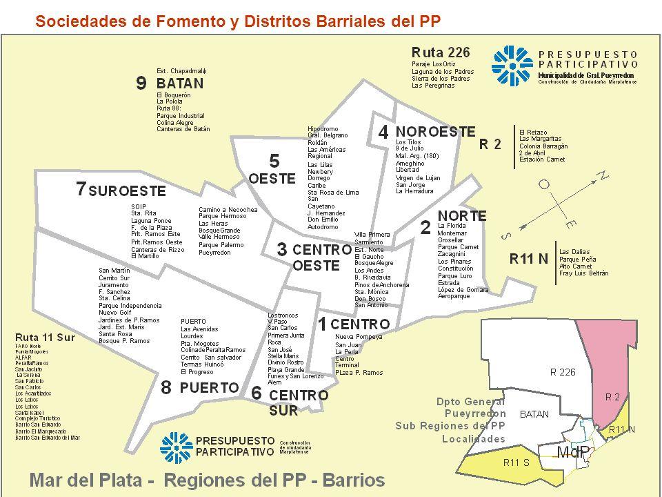 Sociedades de Fomento y Distritos Barriales del PP
