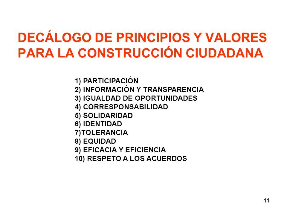 DECÁLOGO DE PRINCIPIOS Y VALORES PARA LA CONSTRUCCIÓN CIUDADANA