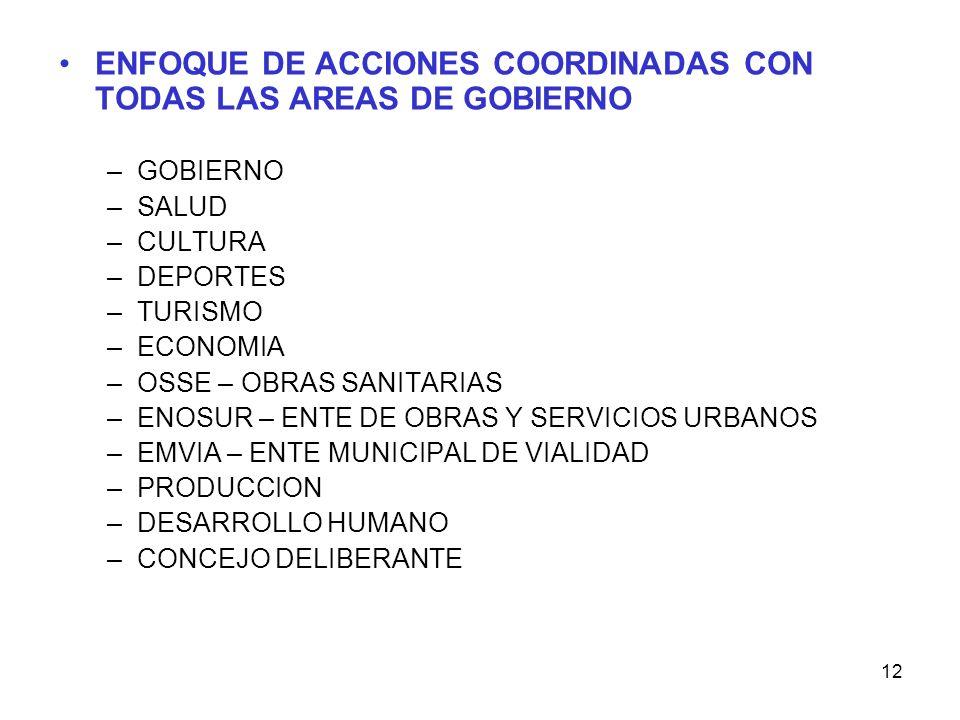 ENFOQUE DE ACCIONES COORDINADAS CON TODAS LAS AREAS DE GOBIERNO