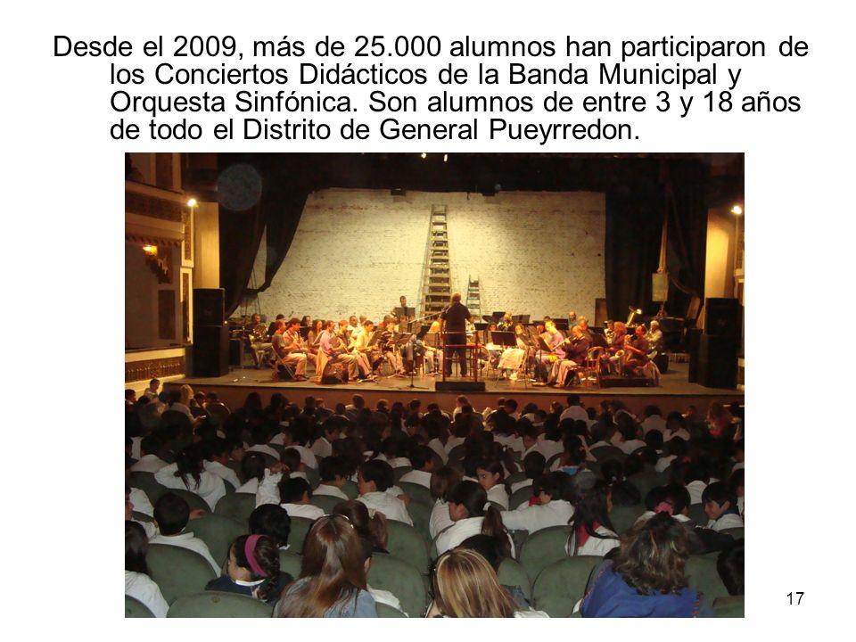 Desde el 2009, más de 25.000 alumnos han participaron de los Conciertos Didácticos de la Banda Municipal y Orquesta Sinfónica.