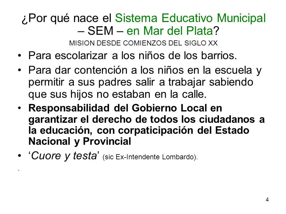 ¿Por qué nace el Sistema Educativo Municipal – SEM – en Mar del Plata