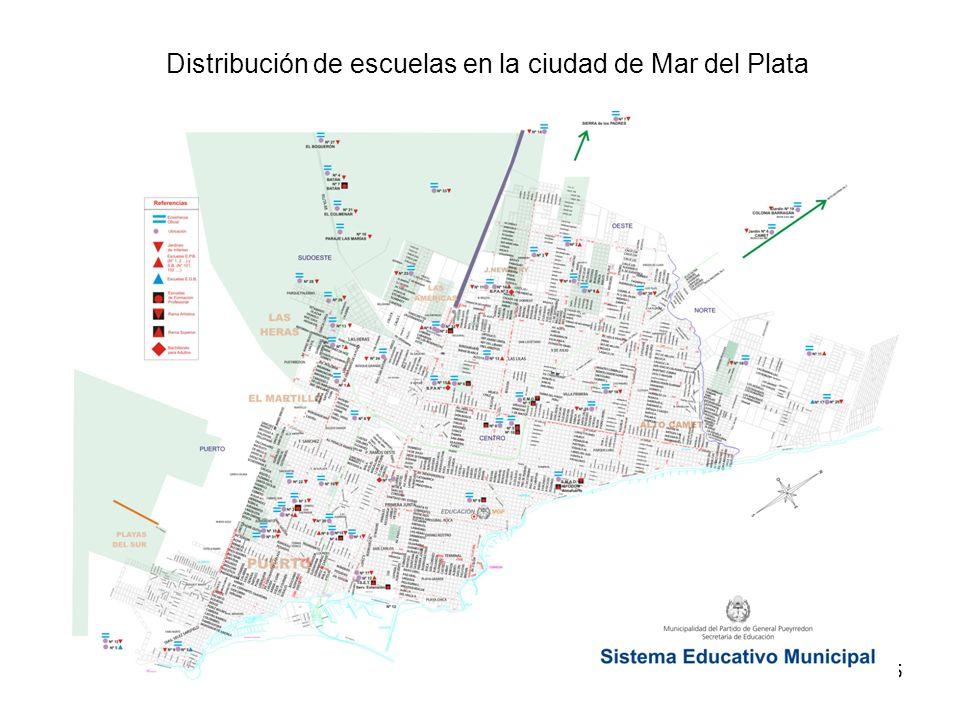 Distribución de escuelas en la ciudad de Mar del Plata