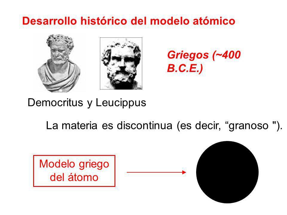 Democritus y Leucippus