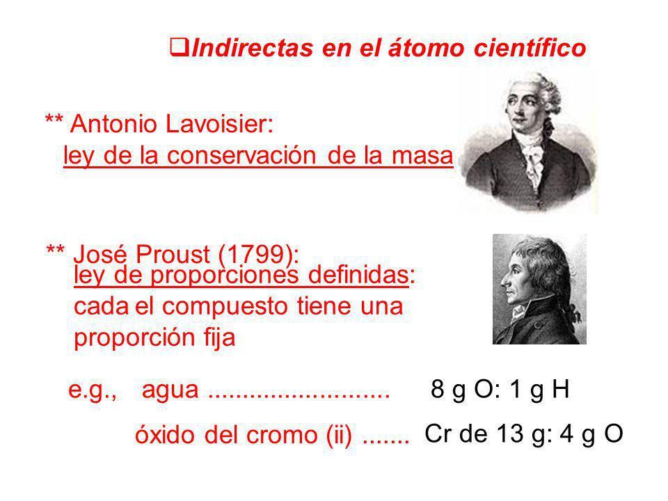 Indirectas en el átomo científico