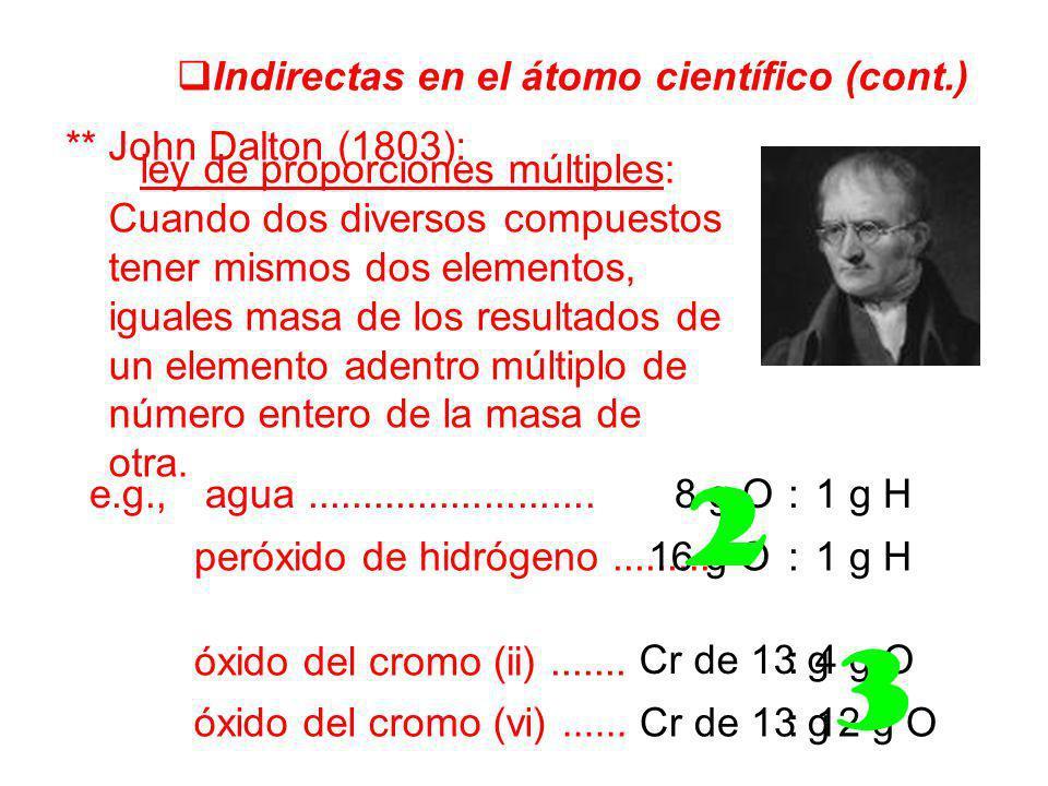 2 3 Indirectas en el átomo científico (cont.) ** John Dalton (1803):