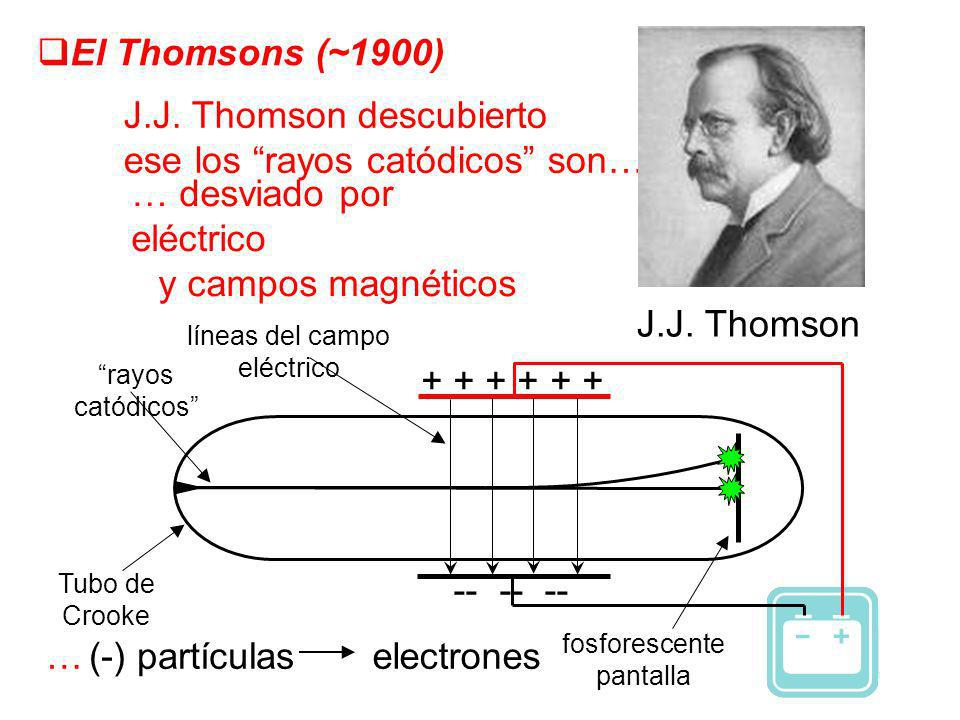 líneas del campo eléctrico