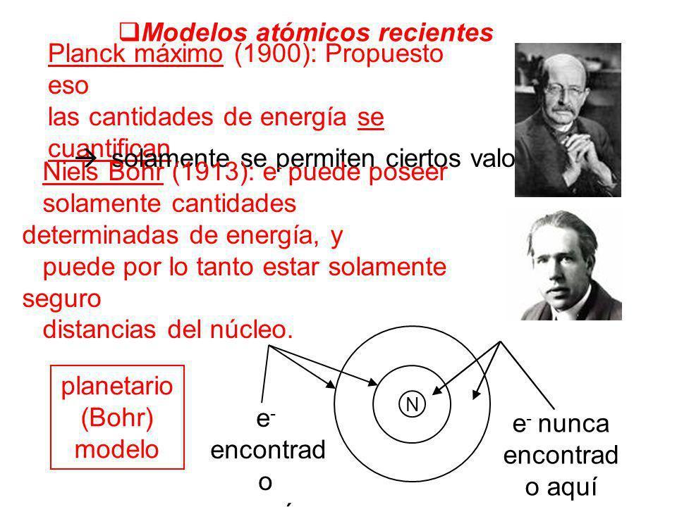 Modelos atómicos recientes Planck máximo (1900): Propuesto eso