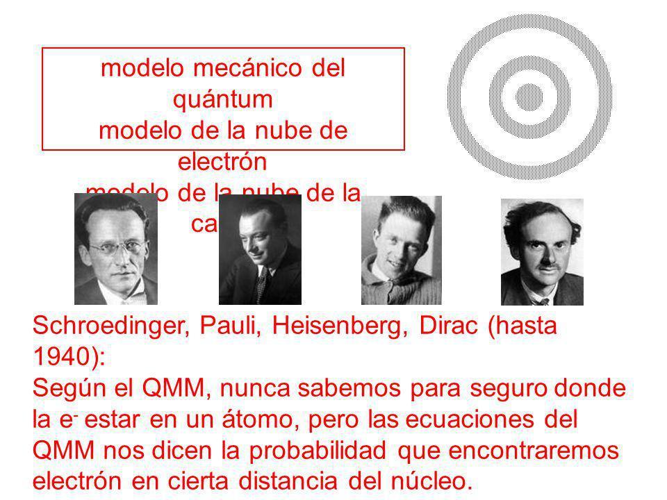 modelo mecánico del quántum modelo de la nube de electrón