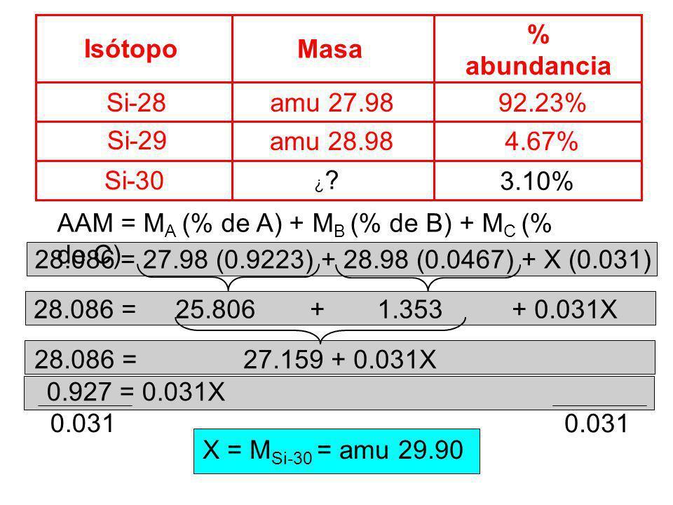 AAM = MA (% de A) + MB (% de B) + MC (% de C) 28.086