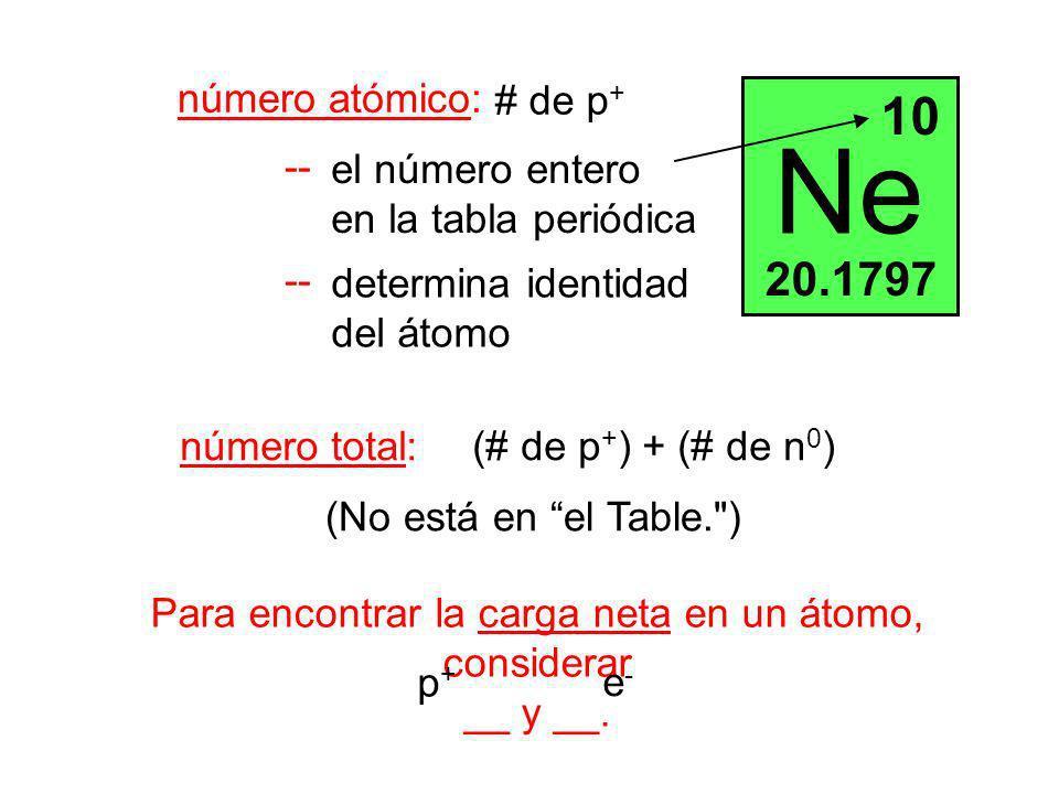 Para encontrar la carga neta en un átomo, considerar