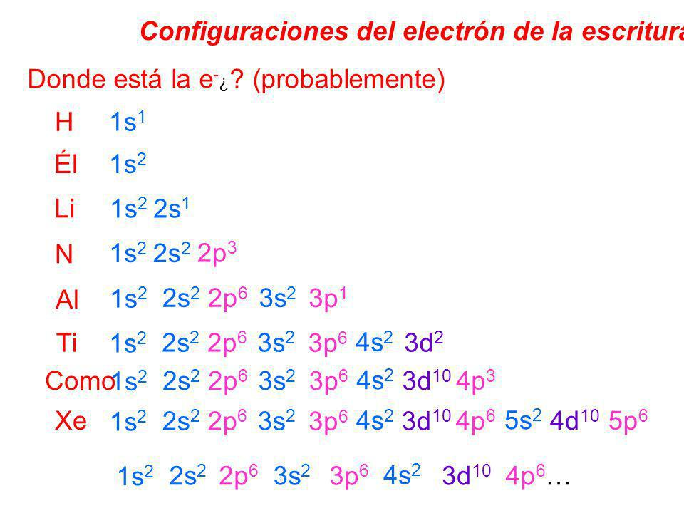 Configuraciones del electrón de la escritura: