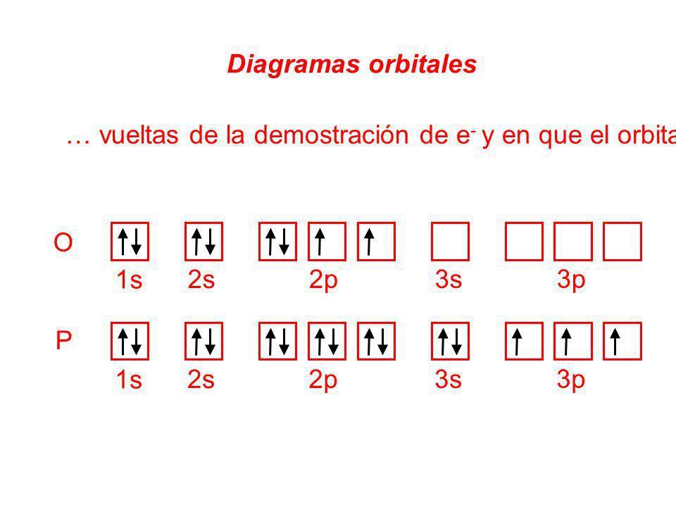 Diagramas orbitales … vueltas de la demostración de e- y en que el orbitario cada uno está. O. 1s.
