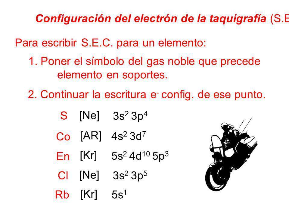 Configuración del electrón de la taquigrafía (S.E.C.)