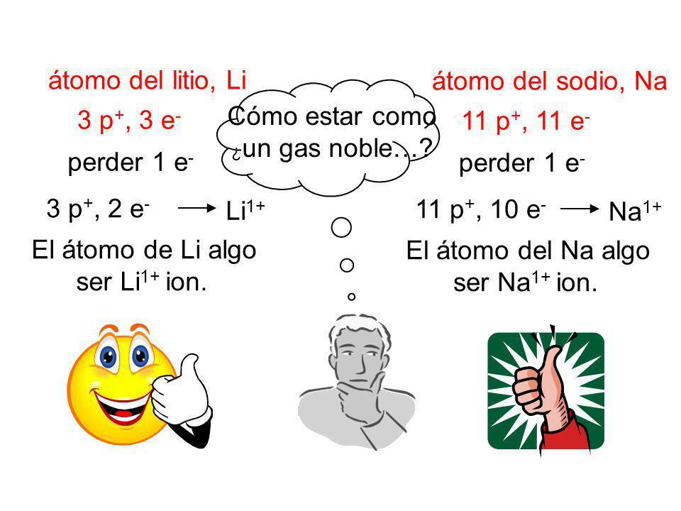 átomo del litio, Li átomo del sodio, Na Cómo estar como 3 p+, 3 e-