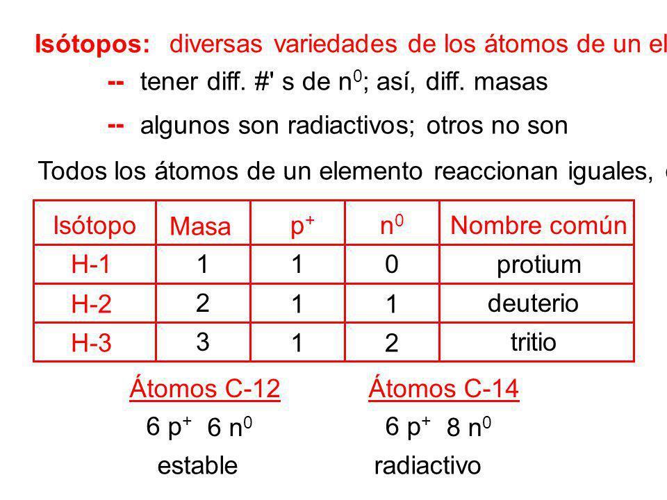 Isótopos: diversas variedades de los átomos de un elemento. -- tener diff. # s de n0; así, diff. masas.