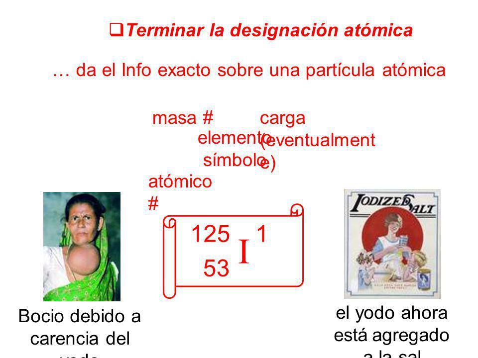 I 53 125 1 Terminar la designación atómica