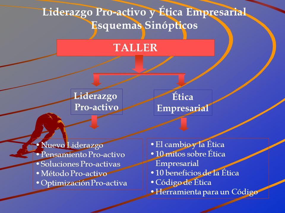 Liderazgo Pro-activo y Ética Empresarial