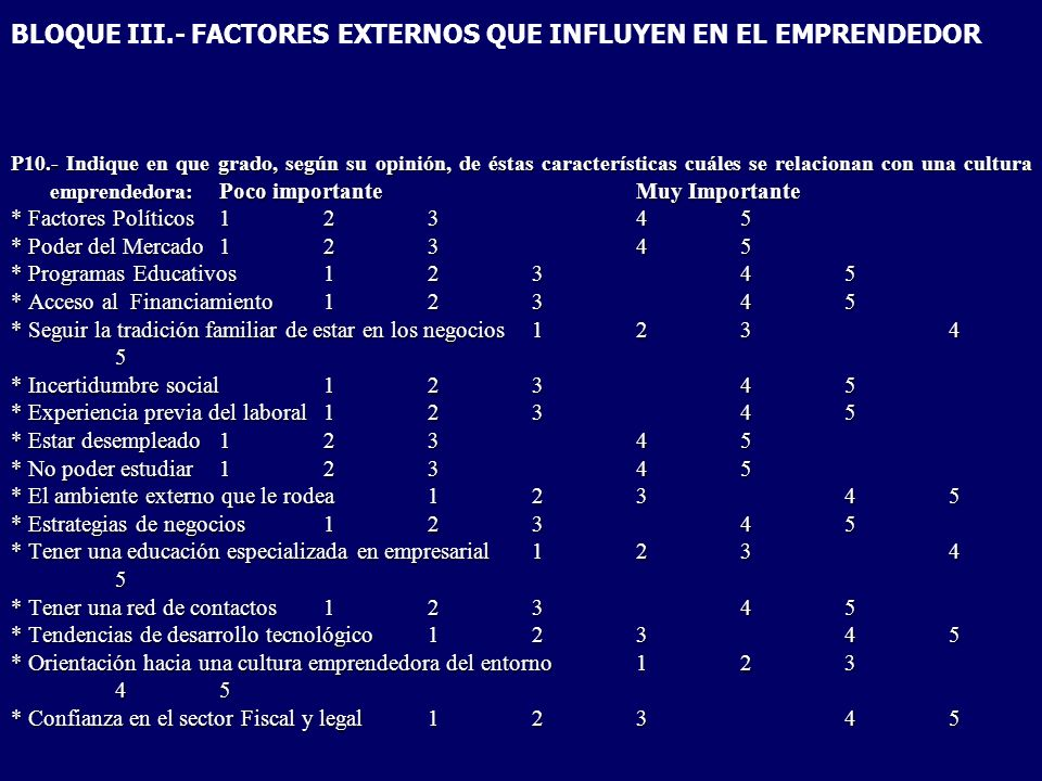 BLOQUE III.- FACTORES EXTERNOS QUE INFLUYEN EN EL EMPRENDEDOR
