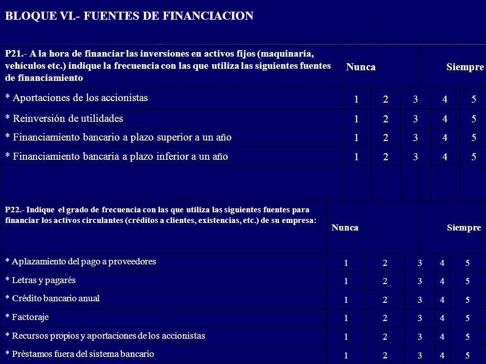 BLOQUE VI.- FUENTES DE FINANCIACION