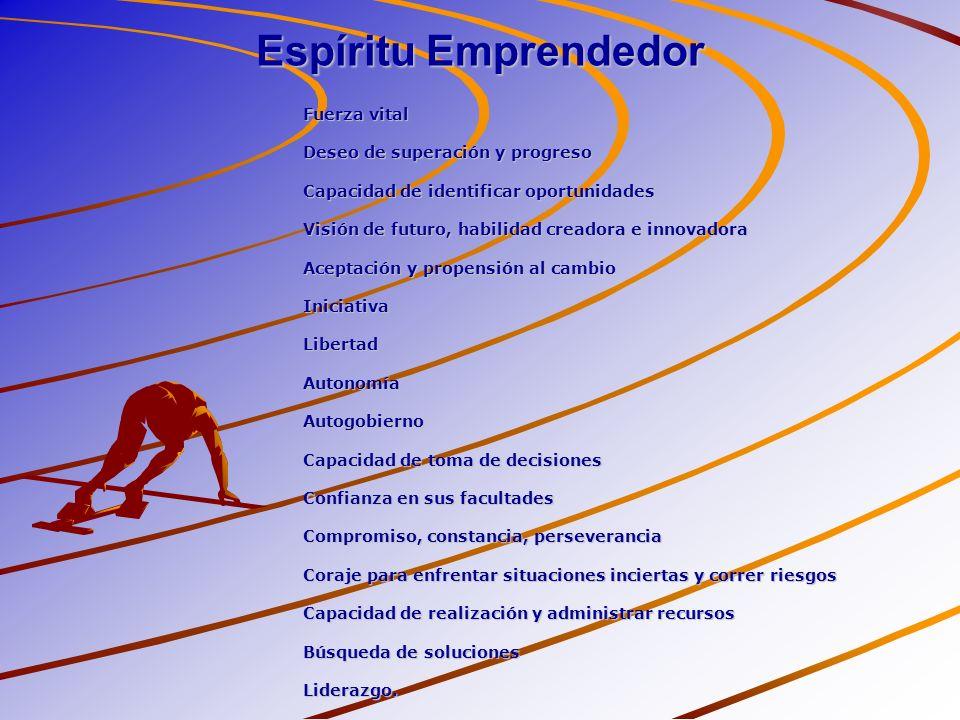 Espíritu Emprendedor Deseo de superación y progreso