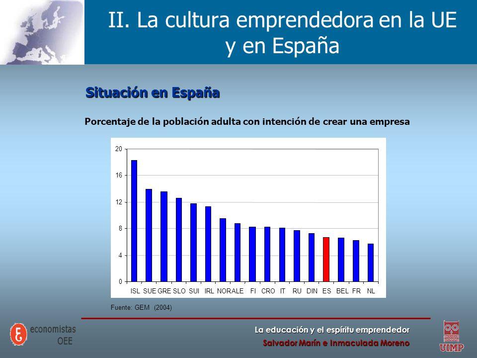 II. La cultura emprendedora en la UE y en España