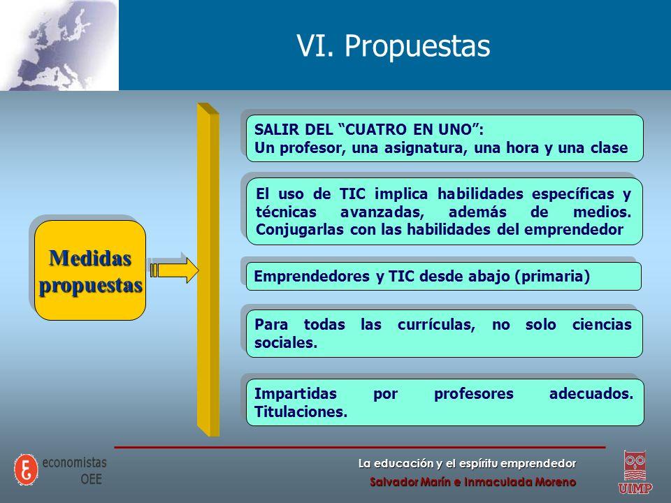 VI. Propuestas Medidas propuestas SALIR DEL CUATRO EN UNO :