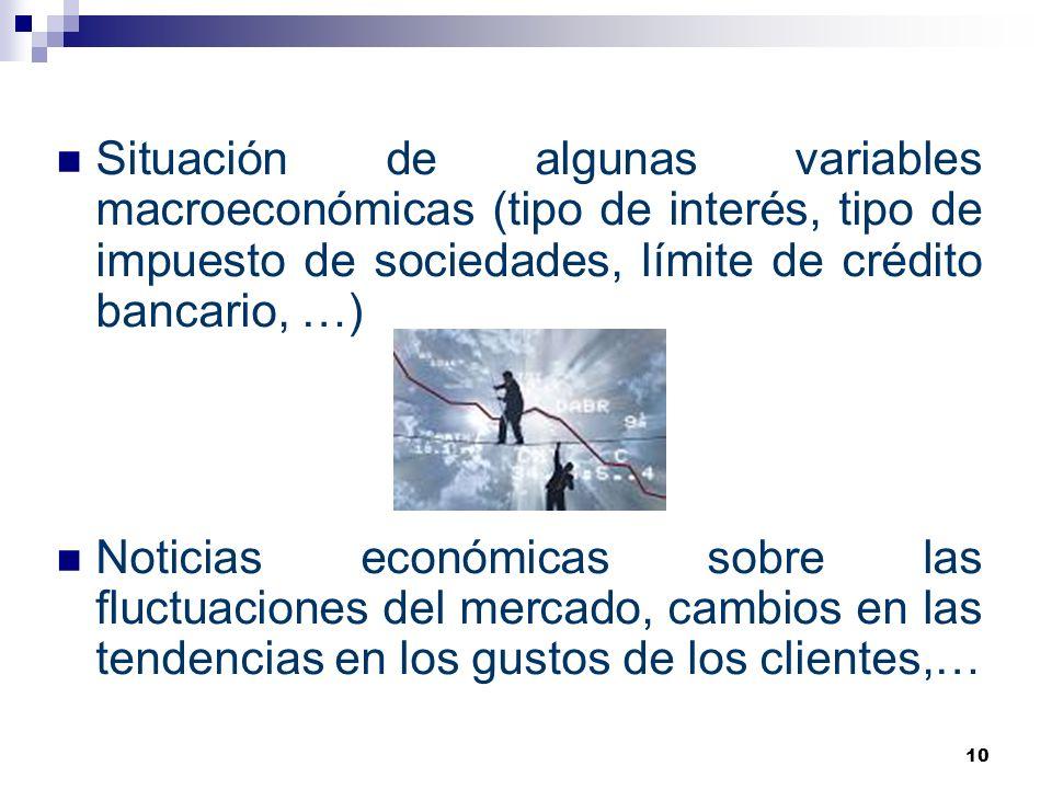 Situación de algunas variables macroeconómicas (tipo de interés, tipo de impuesto de sociedades, límite de crédito bancario, …)