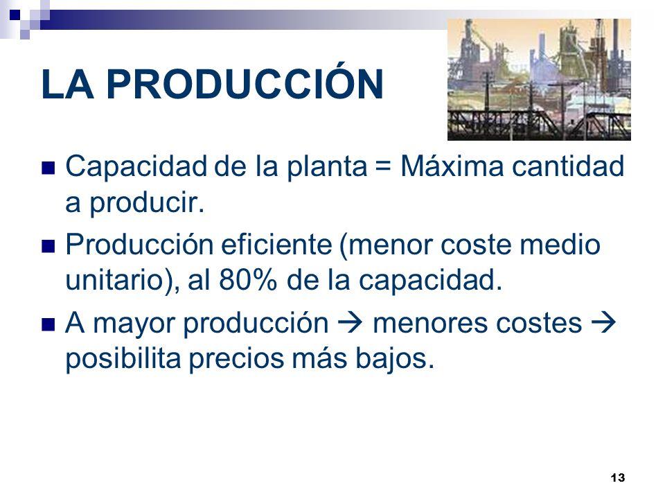 LA PRODUCCIÓN Capacidad de la planta = Máxima cantidad a producir.