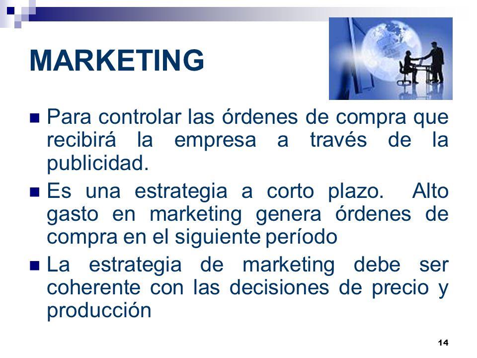 MARKETING Para controlar las órdenes de compra que recibirá la empresa a través de la publicidad.