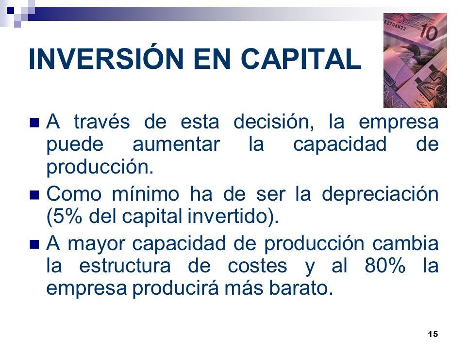 INVERSIÓN EN CAPITAL A través de esta decisión, la empresa puede aumentar la capacidad de producción.